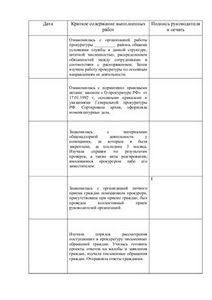 Дневник практиканта образец заполнения преддипломной практики  Дневник практиканта образец заполнения преддипломной практики